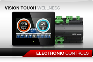 Vision touch wellness